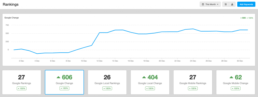 1-month-seo-results